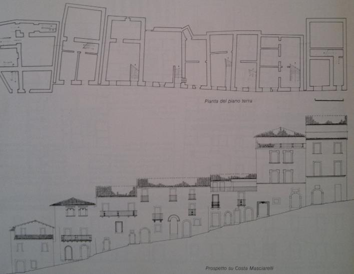 L'Aquila 1753-1983 Il restauro della città - Centofanti
