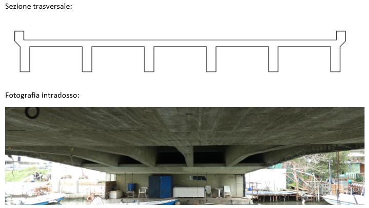 Verifica vulnerabilità sismica del ponte